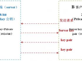 Linux SSH服务介绍